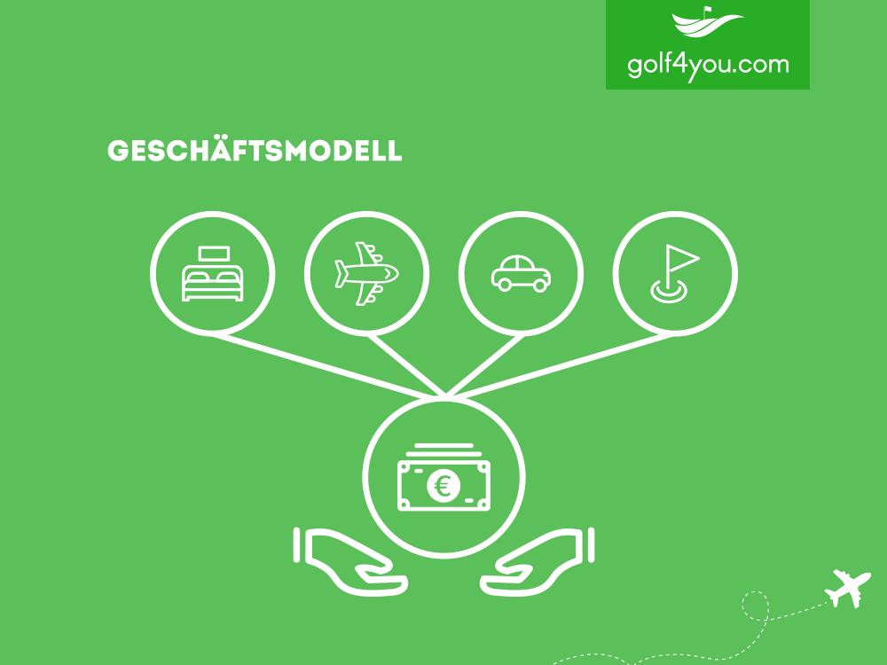 golf4you Geschäftsmodell