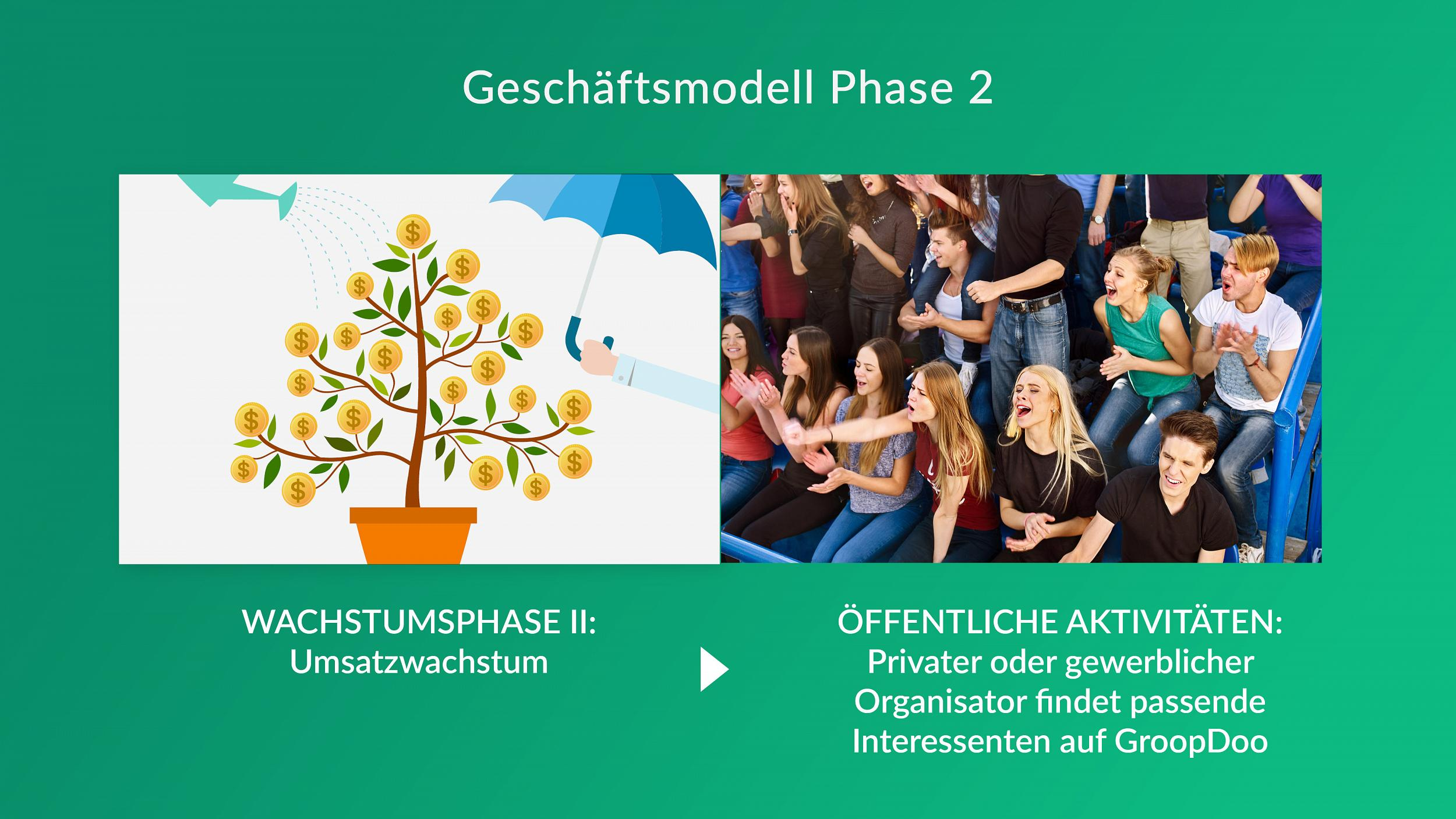 GroopDoo - Geschäftsmodell Phase 2