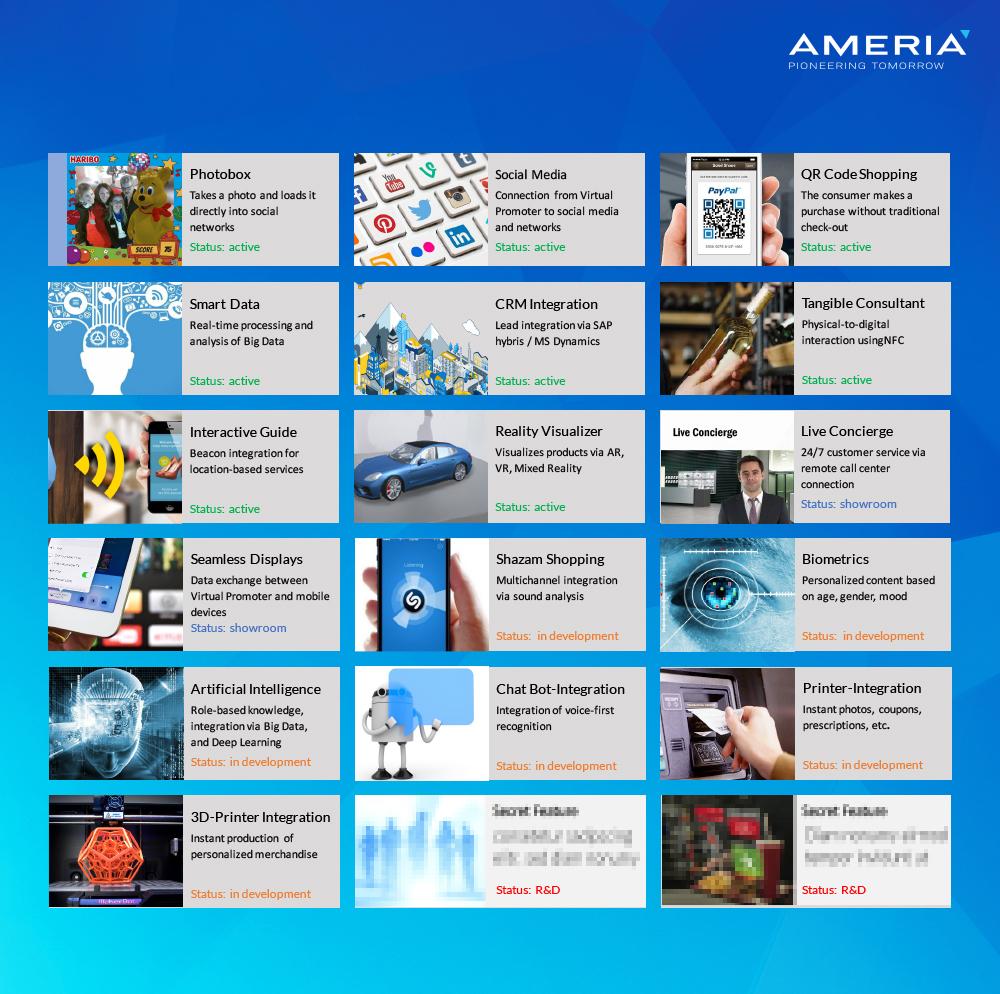 AMERIA - new technologies