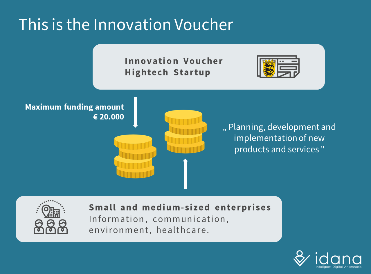 Innovation voucher BW