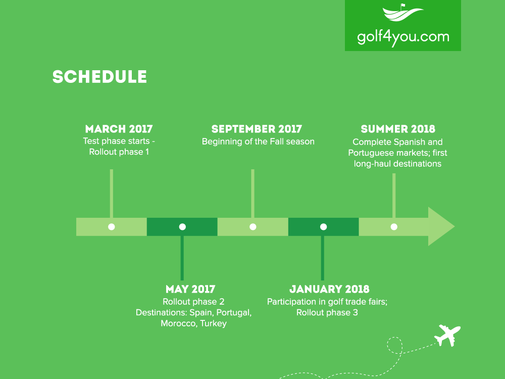 golf4you - schedule