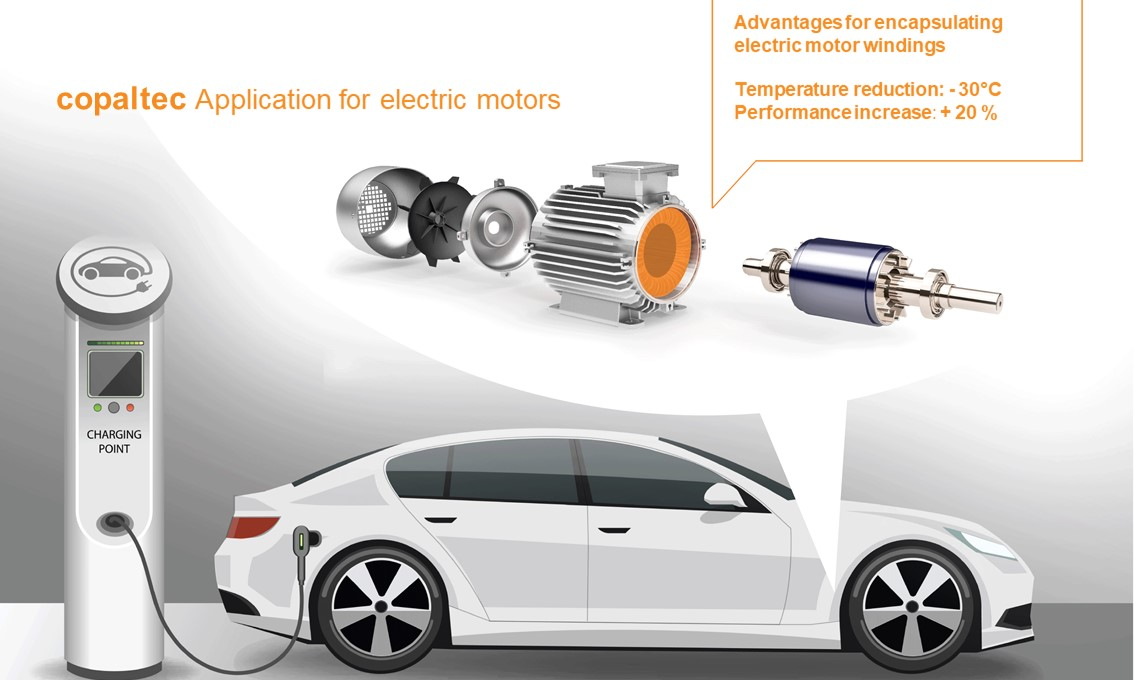 Application for electric motors