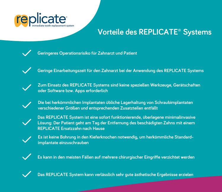 Vorteile des REPLICATE Systems