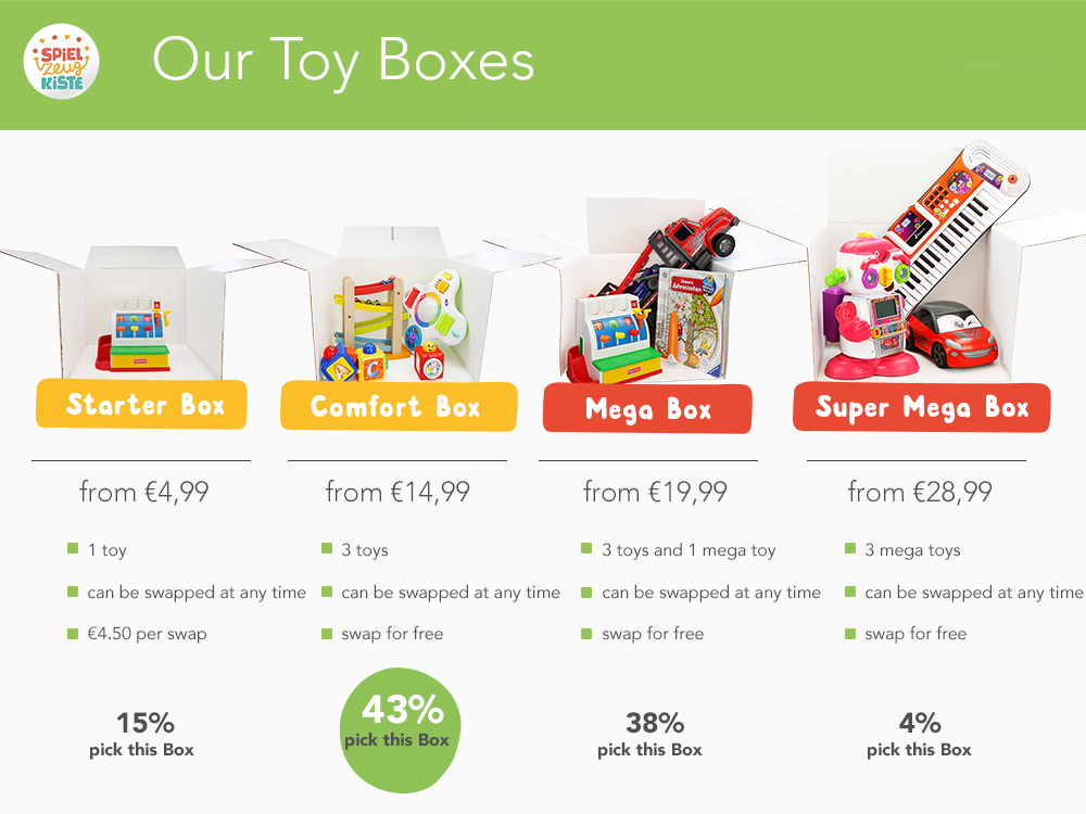 Our Toy Box Models